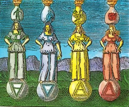 Os quatro elementos do mundo Ocidental: Terra, Água, Ar e Fogo
