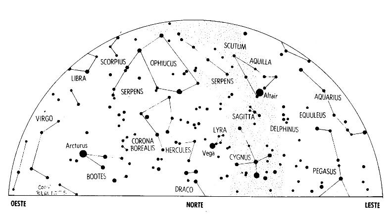 Céu de Inverno - vista para o Norte