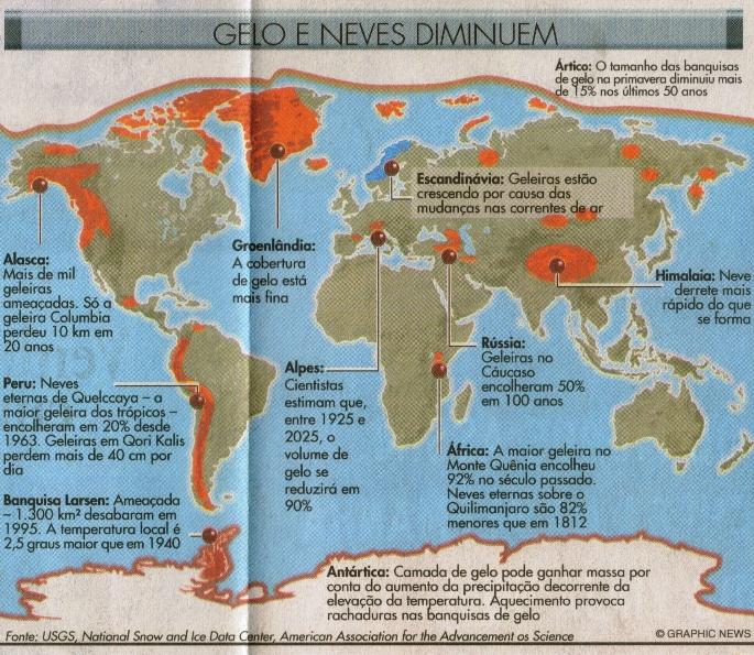 Mapa do National Snow and Data Center: panorama do degelo global em junho de 2001