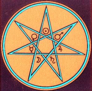 Pentagrama3.0.5