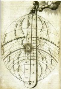 Utriusque Cosmi, obra pitagórica de Robert Fludd sobre a música das Esferas (1617)